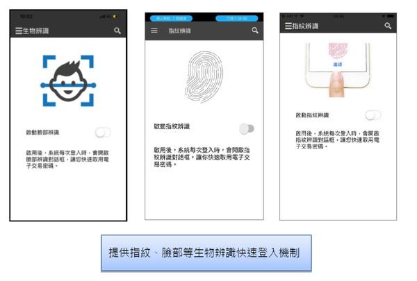 康和e指通2.0 康和期貨app